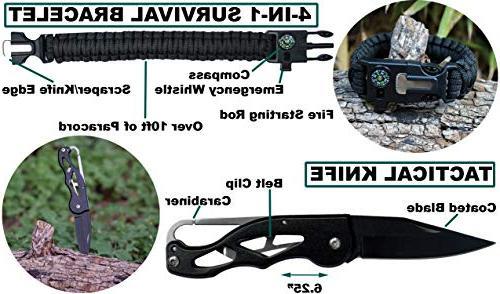 Emergency - 35 Gadgets, Hiking, Everyday Carry, Bushcraft, Bug Out Best EDC